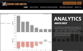 ConsumerGoodsAnalytics.com Website Layout